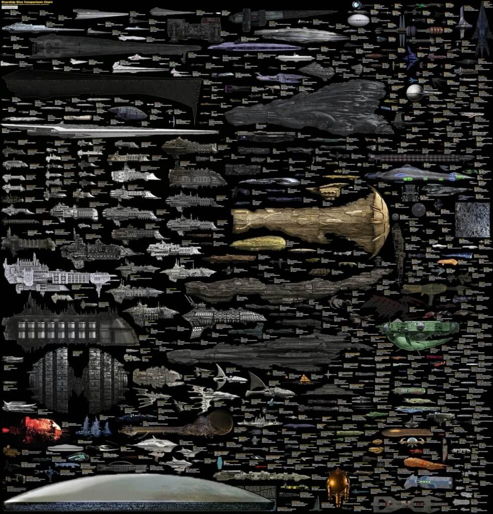 size_comparison_science_fiction_spaceships-small