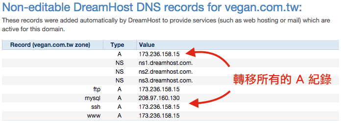 godaddy-dns-setting-with-dreamhost-web-hosting-2