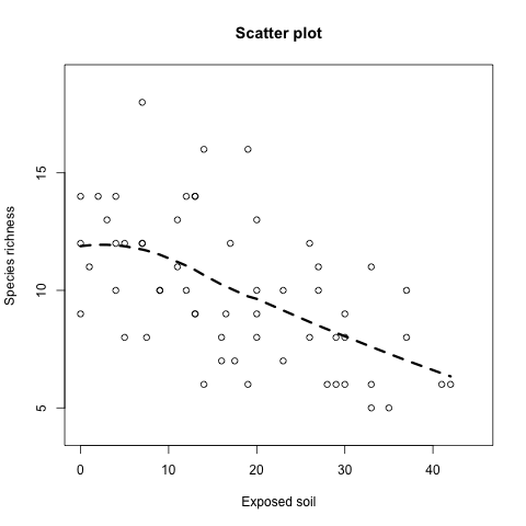 r-basic-plotting-tools-scatterplot-9