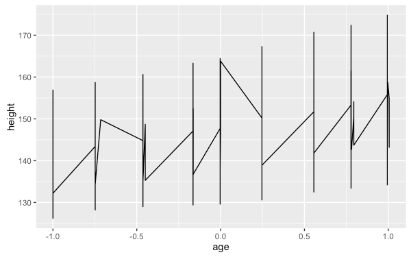 r-package-ggplot2-tutorial-qplot-41