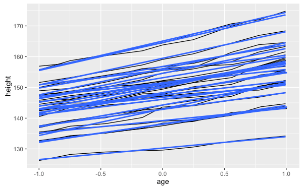 r-package-ggplot2-tutorial-qplot-43
