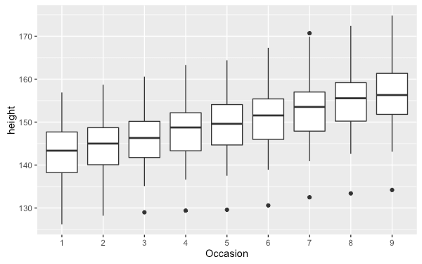 r-package-ggplot2-tutorial-qplot-45