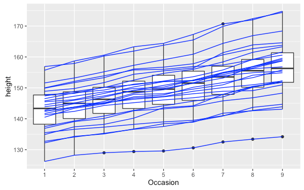 r-package-ggplot2-tutorial-qplot-46