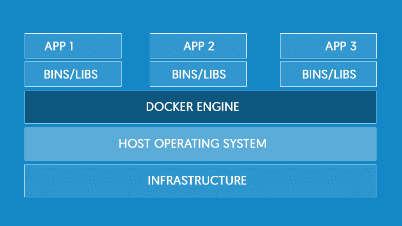 docker-containers-20161117-1